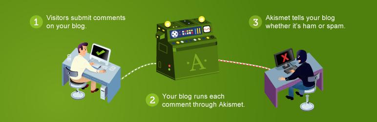 افزونه Akismet Anti-Spam | افزایش امنیت وردپرس